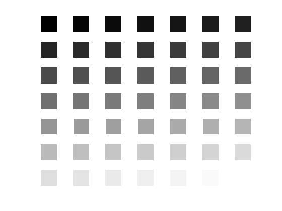 49 shades of gray, linear