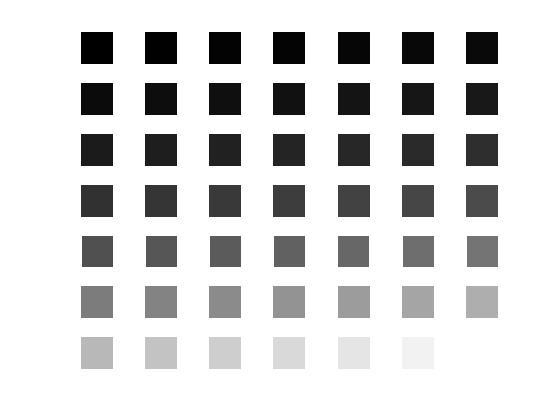 49 shades of gray, log