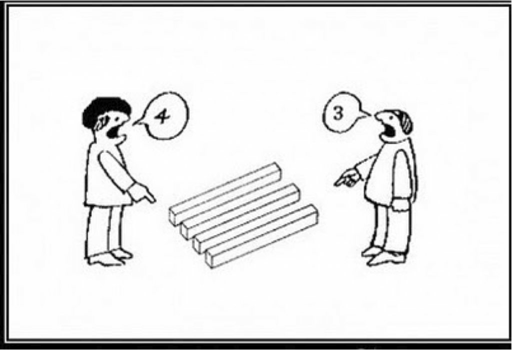 Different perspectives. Which one is correct about the state of the external world?
